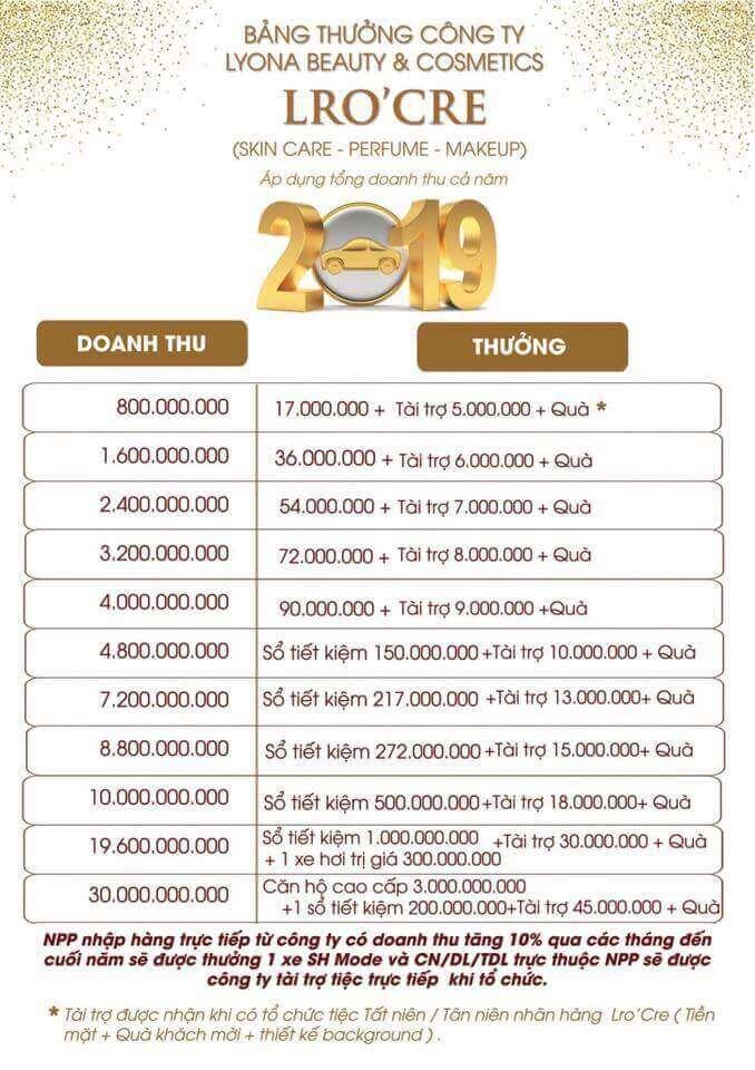 bảng thưởng phân phối mỹ phâm